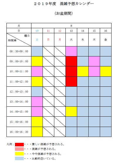 2019年度混雑予想カレンダー(お盆期間)