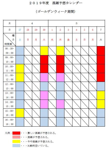 2019年度混雑予想カレンダー(ゴールデンウィーク期間)
